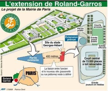 Extension De Roland Garros Piscine Molitor R 233 Am 233 Nagement