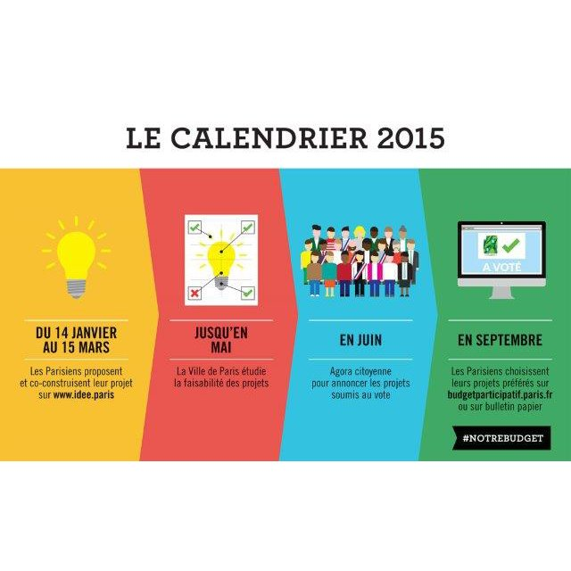 Visuel-budget-participatif-2015_640x640 - Version carrée
