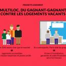 Anne Hidalgo, Ian Brossat et Thomas Lauret lancent « Multiloc' » dans le 16e avec la 1ère agence immobilière agréée